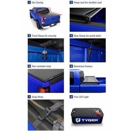 Tyger Auto Truck Bed Tonneau Cover Review Let Scoverup Com